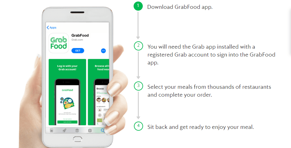 EDMW | GrabFood Promo Code August 2019 [First Time $20 Off ]Free